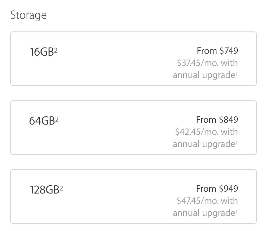 Price iPhone 6S Plus