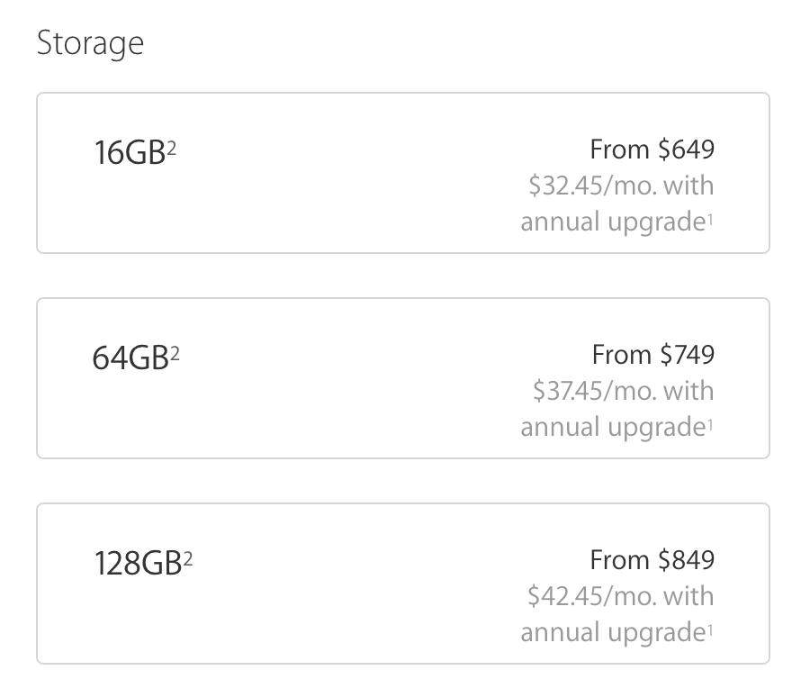 Price iphone 6