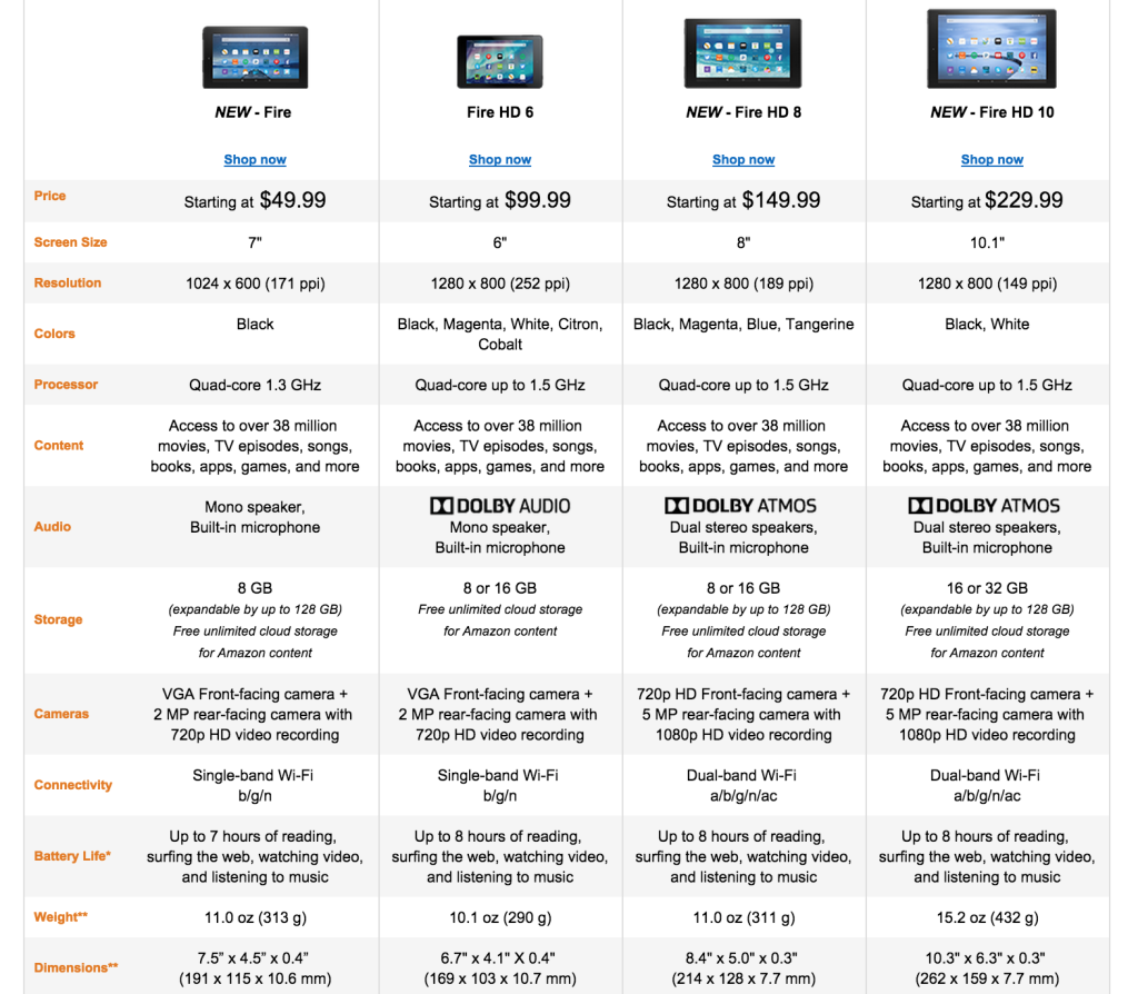 Fire Tablet Specs